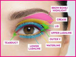 Eyeliner Chart 16 Eye Makeup Tips You Need To Know Easy Eye Makeup Tricks