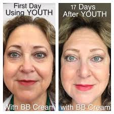 Image result for youth skincare shaklee