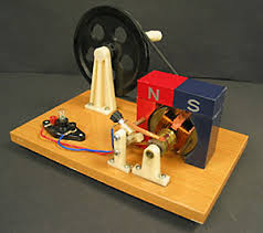 simple electric generator. 1 Simple AC Generator Found In A School Laboratory Electric T