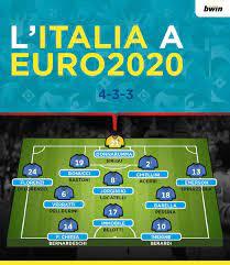 Formazione Italia 2020