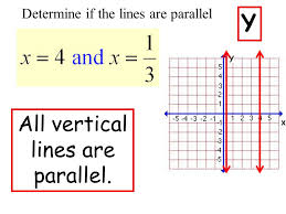 4 parallel lines
