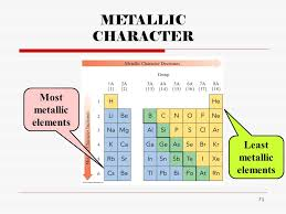 Chapter 9 Electrons in Atoms and the Periodic Table - ppt video ...