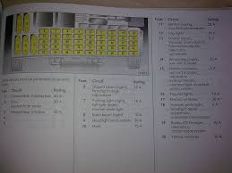 img photobucket com albums v333 leesturbo image596 jpg vauxhall zafira b headlight fuse at Vauxhall Zafira Fuse Box Diagram 2003