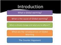 causes and effects of global warming essay process and procedure causes and effects of global warming essay
