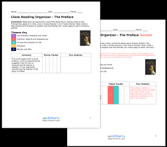 The Picture Of Dorian Gray Chapter 20 Summary & Analysis From ...