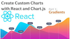 Create Custom Charts With React And Chart Js Tutorial 1 Gradients