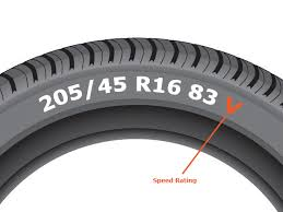Tyre News In India 2019 Price Tips Warranty Tyredekho