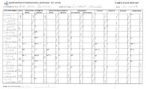 Basketball Stats Excel Template Template Basketball Stat Sheet Template Excel Templates Spreadsheet