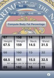 Marine Corps Taping Chart Usmc Body Fat Calculator 2019
