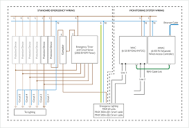 wired installation awac wiring diagram
