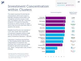 Reading Investment Charts 20 Reading The Chart