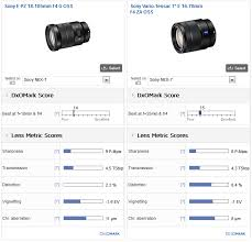 sony 18 105. sony pz e 18-105mm f4g oss vs. zeiss vario-tessar t* 16-70mm f4 za: good sharpness. sony_e_pz_18_105mm_f4__sony_e_16_70_f4 18 105