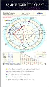Fixed Star Charts Reports
