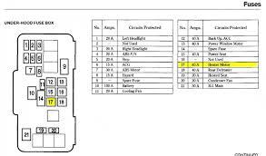 2000 accord fuse box wiring diagram essig 1999 honda accord coupe fuse box wiring diagram data 2000 f150 fuse box 00 accord fuse