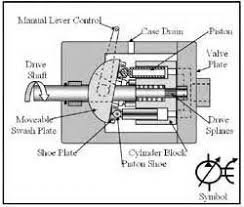 similiar vicker valve symbols keywords log splitter valve on vickers solenoid valve wiring diagram