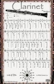 Clarinet Chromatic Scale Finger Chart Instrumental Poster Series Clarinet Phil Black Tony