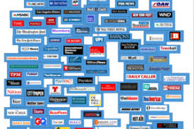 Sharyl Attkisson Media Chart Uneven Admissions Sharyl Attkisson