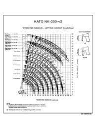 Truck Cranes Kato Specifications Cranemarket