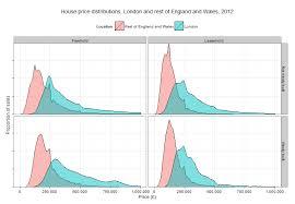 Price Distribution Chart June 2013 James Gleeson