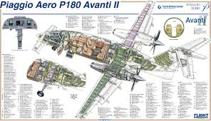 aeronautical engineering the lexicans page 8 cutaway thursday piaggio aero p 180 avanti ii
