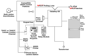 vistakey specs vista 128fb installation manual at Vista Fire Alarm Wiring Diagram
