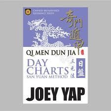 Qi Men Dun Jia Day Charts
