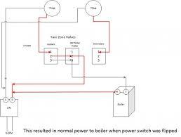 4 wire zone valve diagram wiring diagram val 4 wire zone valve diagram wiring diagram centre 4 wire zone valve diagram