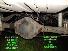 14 Bolt Full Float / Semi Float Identification | GM Square Body ...