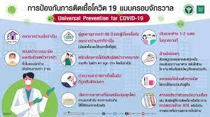 Universal Prevention หรือ การป้องกันการติดเชื้อแบบครอบจักรวาล - ศูนย์ข้อมูล  COVID-19 จังหวัดสิงห์บุรี