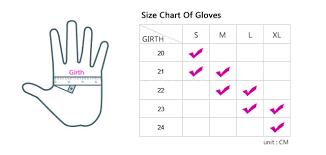 Bioracer Speedconcept Tt Aero Gloves 5 Nopinz