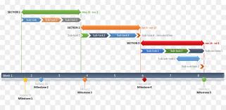 Gantt Chart Microsoft Powerpoint Template Timeline Milestone Ppt