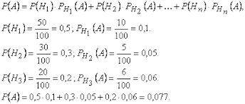 Теория вероятности: формулы и примеры решения задач