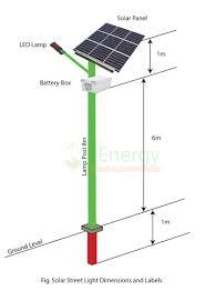 street light system innovative energy pvt street light diagram