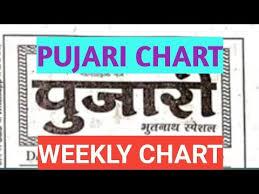 Videos Matching Pujari Chart 22 04 2019 Kalyan Mumbai Weekly
