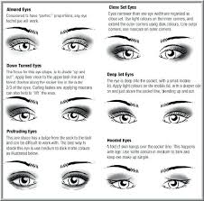 what colour eyeshadow for blue green eyes and brown hair 8 eye makeup tips close set