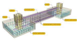 Steel Column Foundation Design Click To Bring To Front Building Foundation Construction