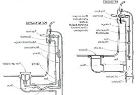 drum trap plumbing p trap with solvent weld joint rh webcommunity club types of plumbing traps bathtub plumbing diagram