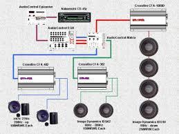 color wiring diagram for mg td wiring diagram for professional • edisonr4 2000 suzuki grand vitara specs photos mg td wiring harness installation mg td instruments