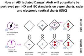 Racon Chart Symbol Real Synthetic Virtual Ais Atons Can You See Them Blog