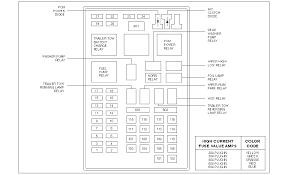 fuse box diagram 2000 lincoln navigator fuse wiring diagrams online
