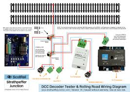 sample dcc wiring diagrams schema wiring diagram online easy wiring dcc wiring diagram digitrax dcc wiring sample dcc wiring diagrams