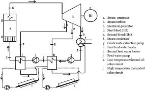 wiring diagram symbols aircraft 2018 steam boiler wiring diagram oil failure control wiring diagram wiring diagram symbols aircraft 2018 steam boiler wiring diagram awesome oil failure control wiring