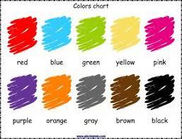 Basic Color Chart For Kids Color Charts For Kids 2 Motivational Poster Inspirational