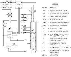 electric furnace wiring diagram electric furnace thermostat wiring Wiring Diagram For Furnace electric furnace wiring diagram electric furnace thermostat wiring diagram wiring diagrams \u2022 techwomen co wiring diagram for furnace blower motor