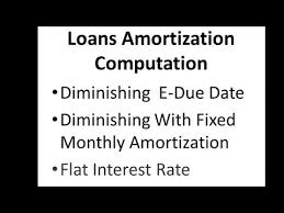 Loan Amortization Based On Diminishing Balance Youtube