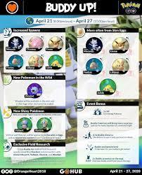 Pokémon GO Buddy Up! Event - Pokémon GO Hub