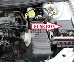 fuse box chrysler sebring 2001 2007 chrysler sebring 2007 fuse box fuse box layout