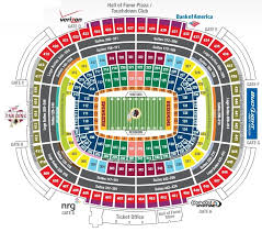 Fedex Field Club Level Seating Chart Fedex Field Washington Redskins Football Stadium Stadiums