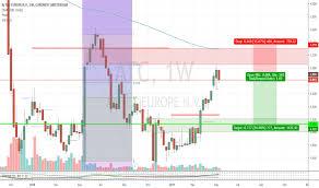 Atc Stock Price And Chart Euronext Atc Tradingview