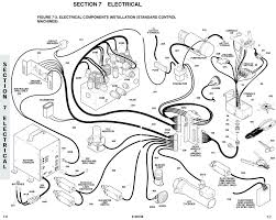 jlg wiring diagrams wiring diagram